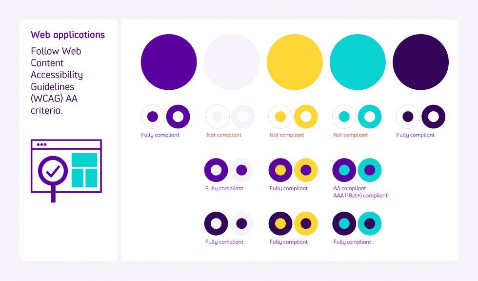 The Team creative branding agency. Scope rebrand colour accessible design colour combinations