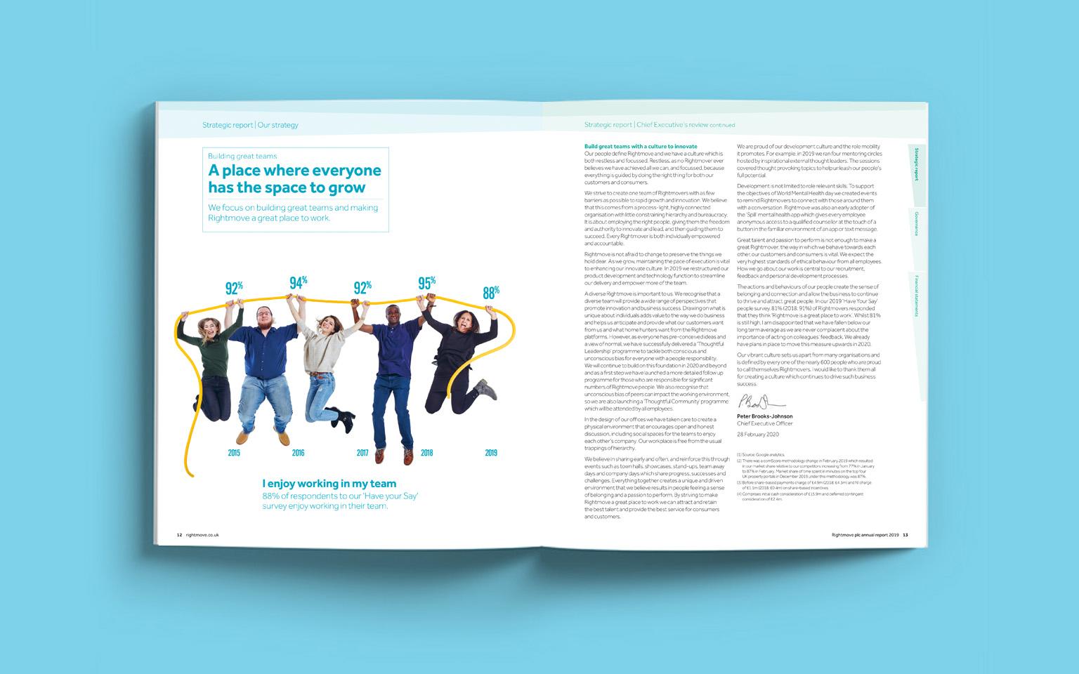 Rightmove annual report