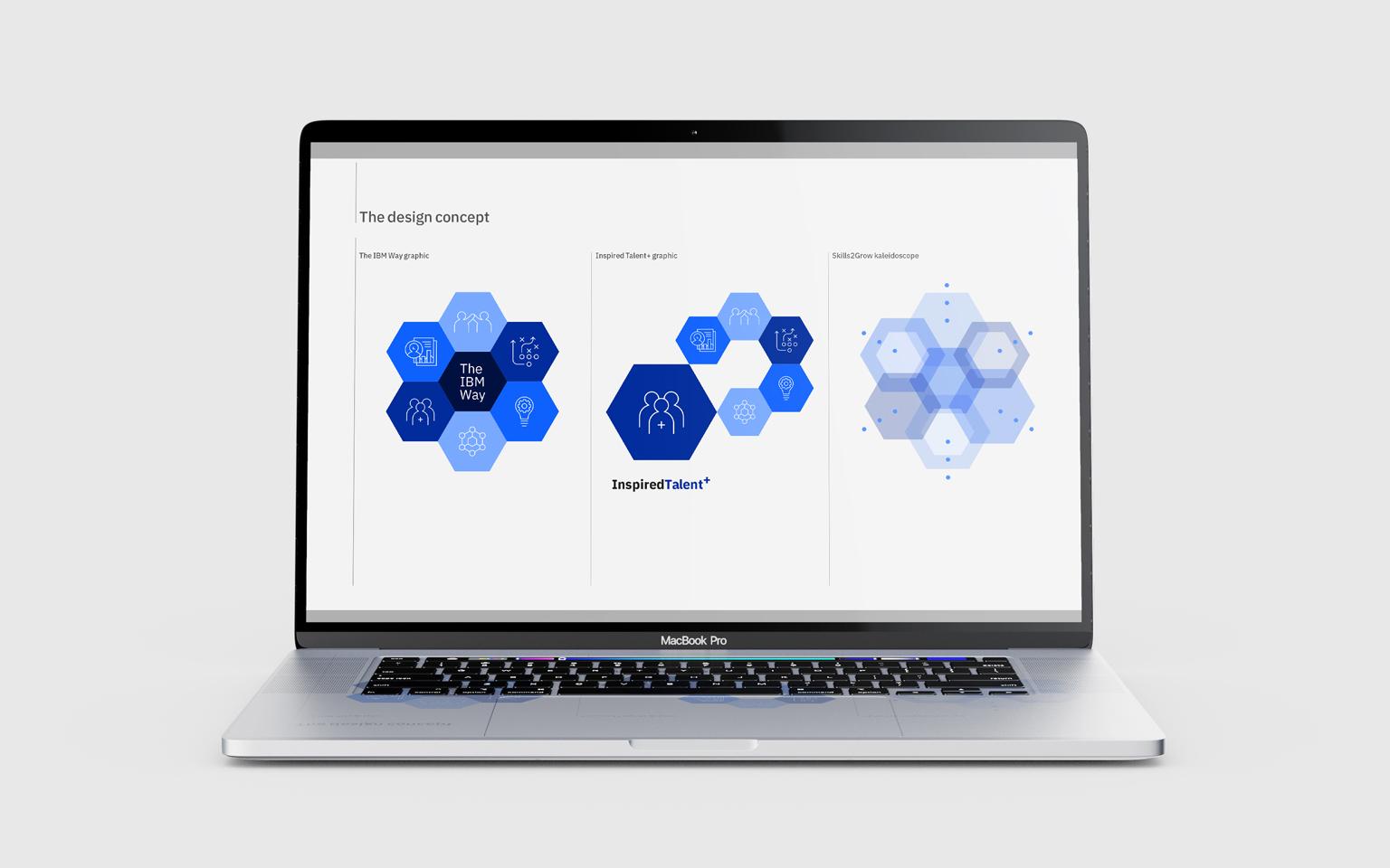 IBM Concepts